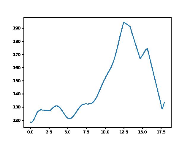 Nemesvid-Mesztegnyő magasság