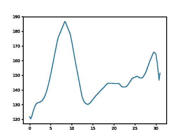 Kisvid-Újvárfalva magasság