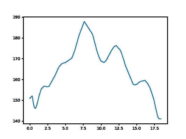 Újvárfalva-Kaposmérő magasság