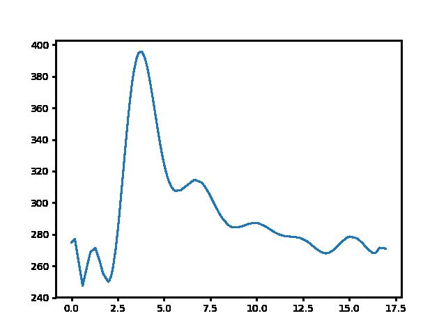 Óbánya-Mórágy magasság