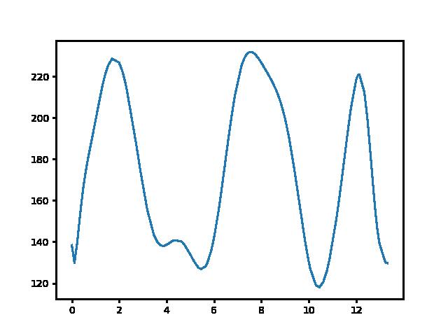Grábóc-Mórágy magasság