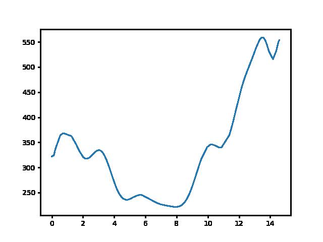 Hollókő-Mátraverebély magasság