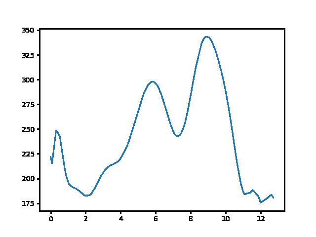Nagybárkány-Mátraverebély magasság