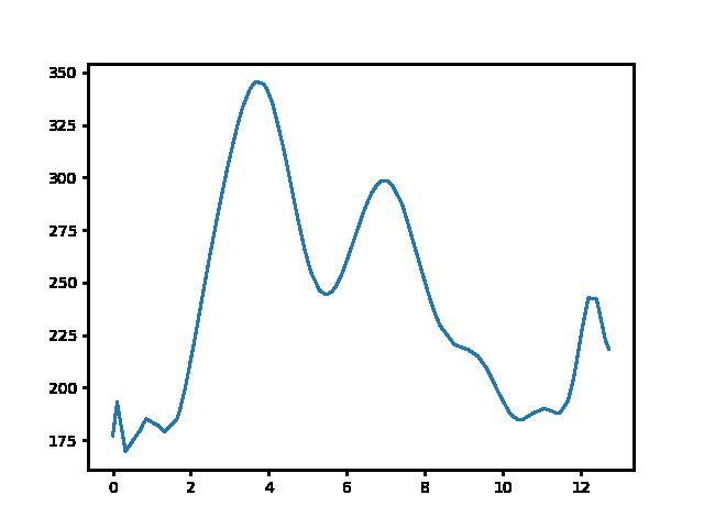 Mátraverebély-Nagybárkány magasság
