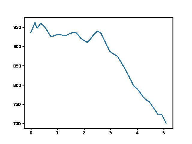 Galyatető-Mátraszentistván magasság