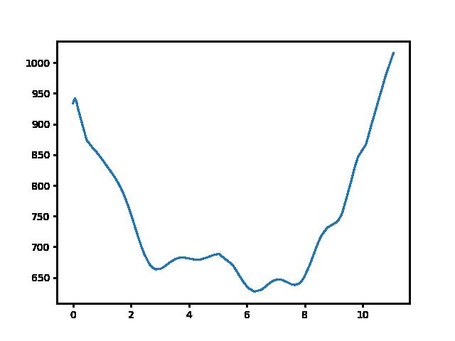 Galyatető-Kékestető magasság