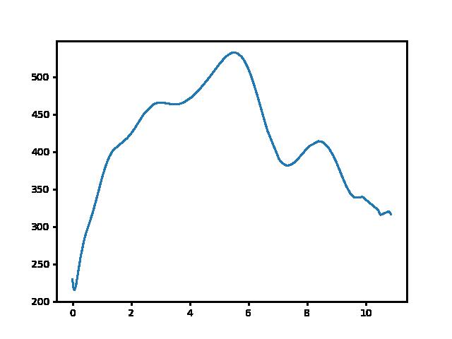 Szarvaskő-Bélapátfalva magasság