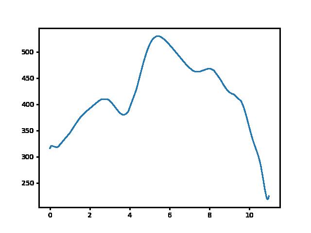 Bélapátfalva-Szarvaskő magasság