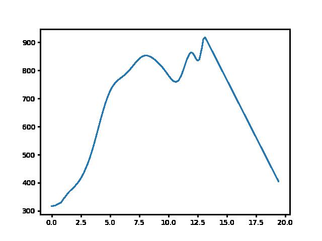 Bélapátfalva-Mályinka magasság