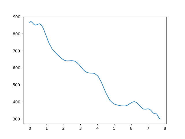 Bánkút-Mályinka magasság