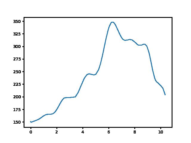 Putnok-Kelemér magasság