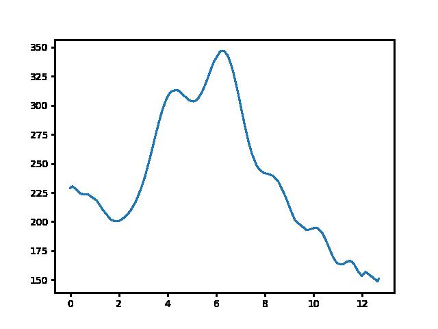 Gömörszőlős-Putnok magasság