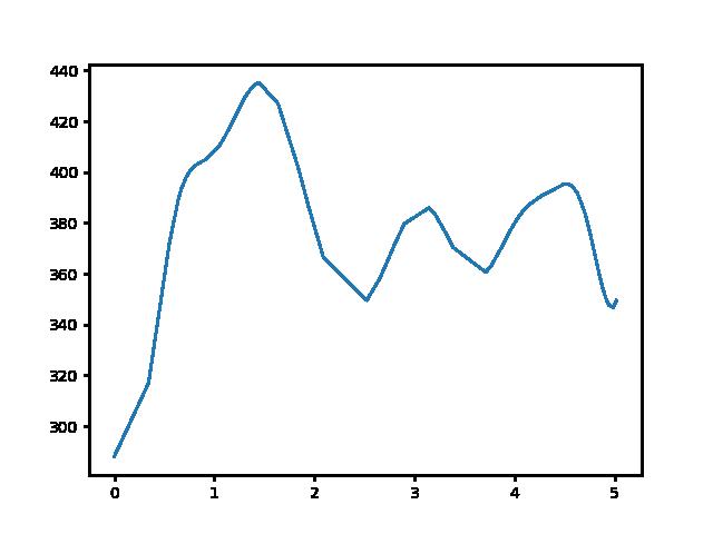 Jósvafő-Aggtelek magasság