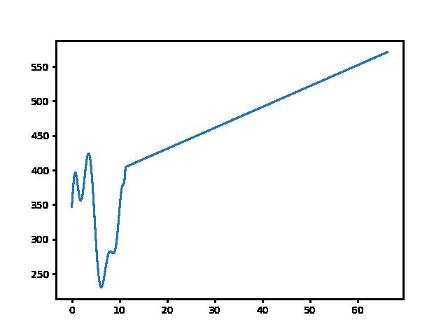 Aggtelek-Bódvaszilas magasság