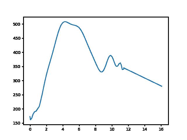 Bódvaszilas-Jósvafő magasság