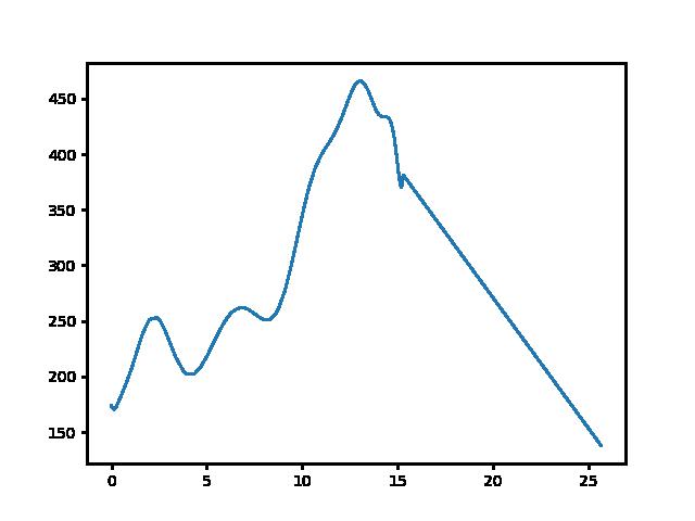 Rakacaszend-Bódvaszilas magasság