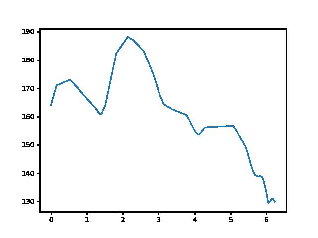 Boldogkőváralja-Gibárt magasság