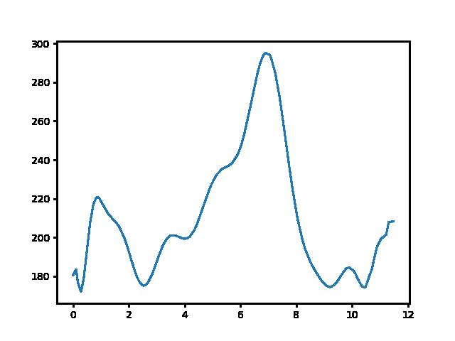 Bózsva-Vágáshuta magasság