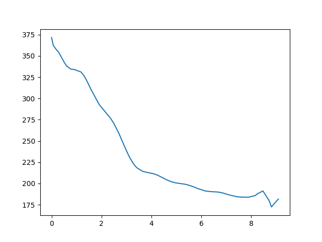 Füzér-Bózsva magasság