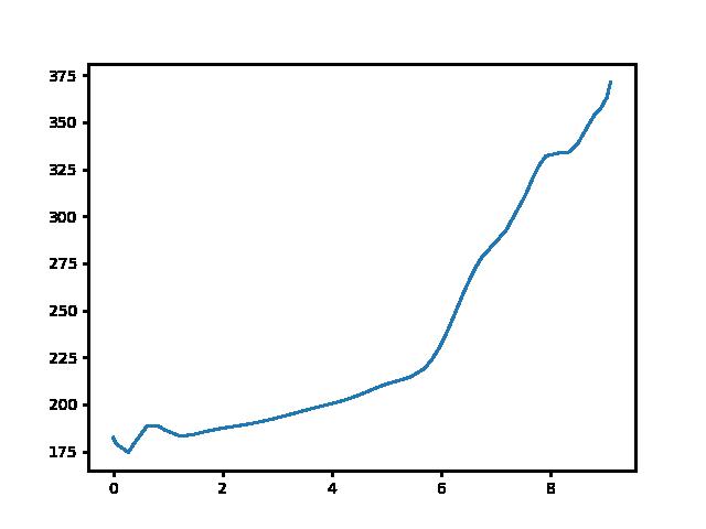 Bózsva-Füzér magasság