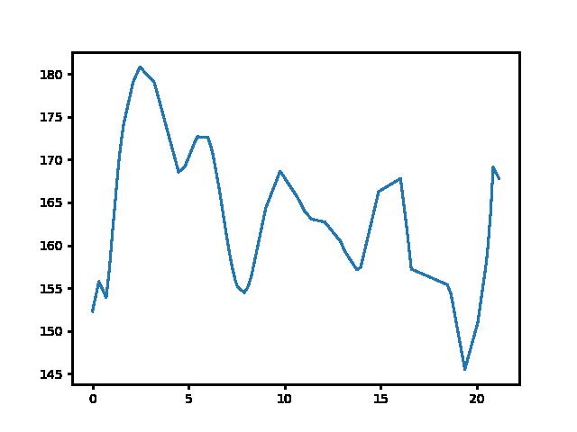 Hosszúpereszteg-Ötvös magasság