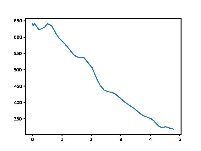 Bodó-rét-Hollóháza magasság