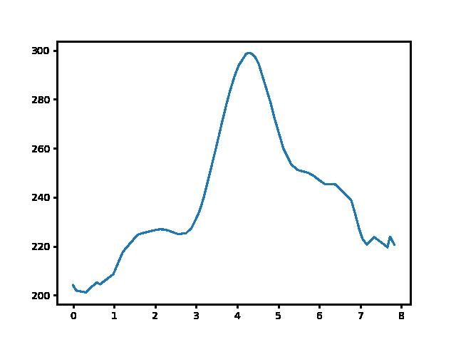 Kelemér-Zádorfalva magasság