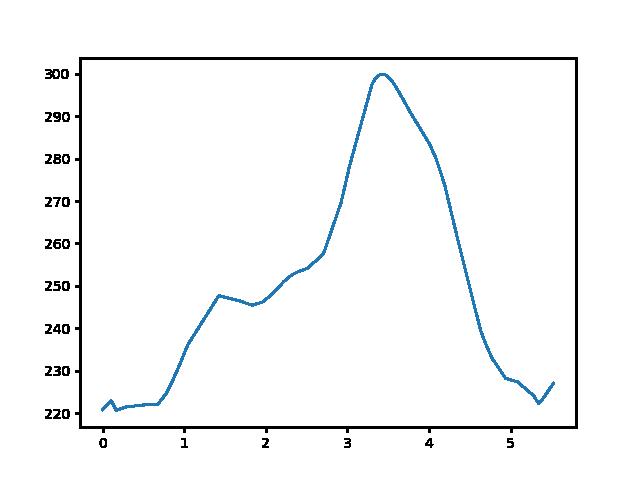 Zádorfalva-Gömörszőlős magasság