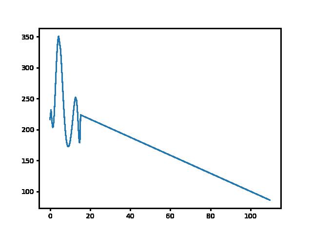 Nógrád-Felsőpetény magasság