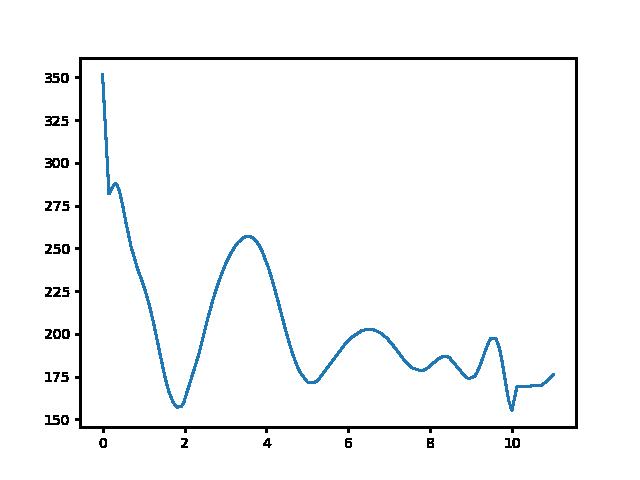 Csobánc-Nagyvázsony magasság
