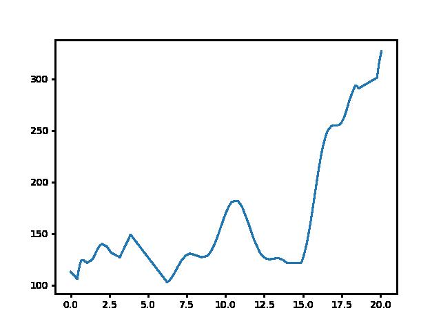 Keszthely-Zalaszántó magasság