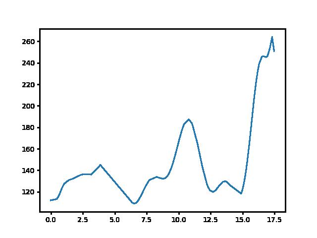 Keszthely-Rezi magasság