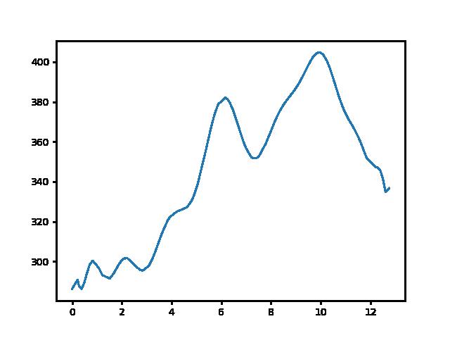 Városlőd-Németbánya magasság
