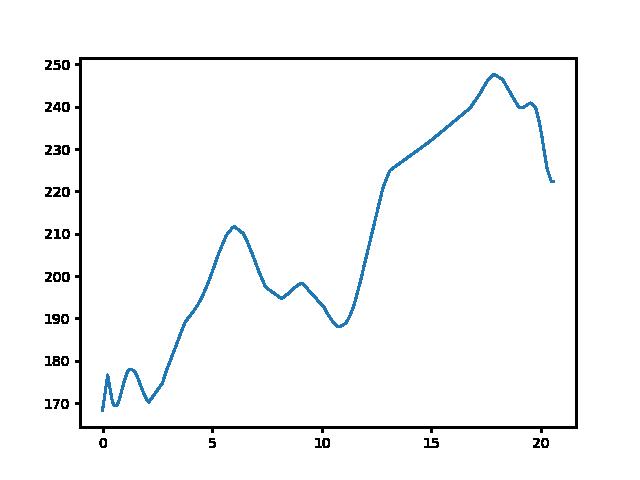 Szeleste-Tömörd magasság