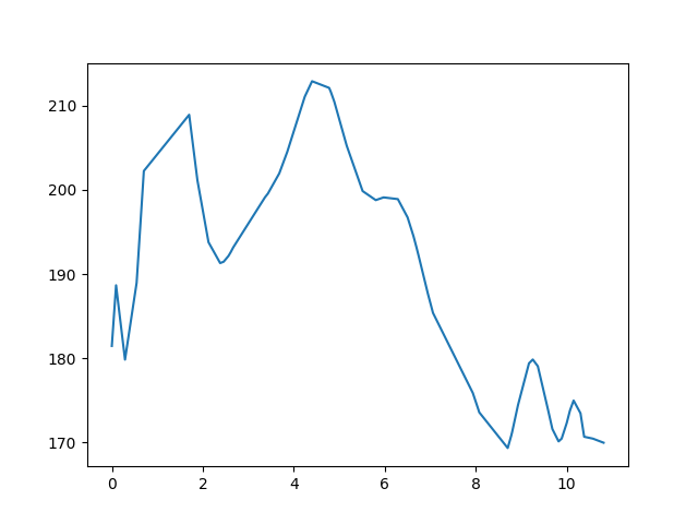 Ablánci malom-Szeleste magasság