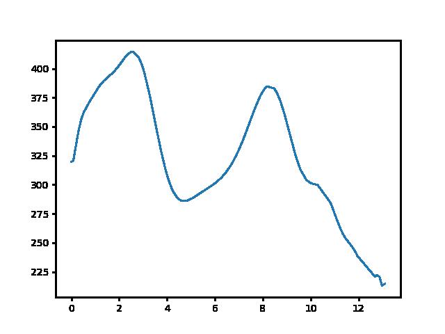 Kőhányás-Gánt magasság