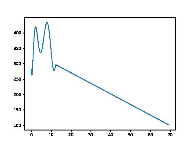 Várgesztes-Somlyóvár magasság
