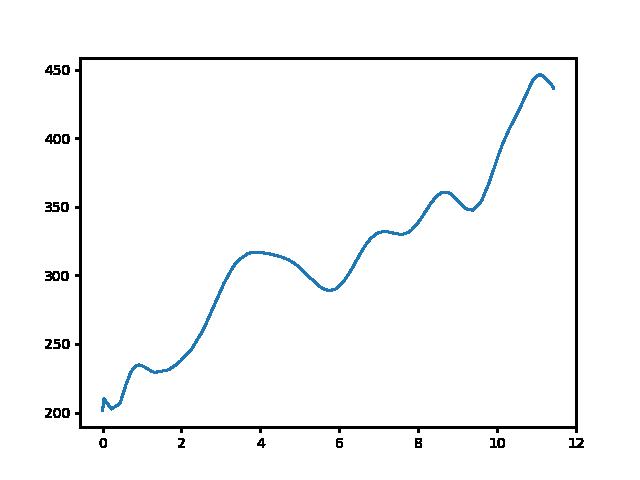 Koldusszállás-Bánya-hegyi eh. magasság