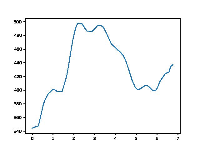 Pusztamarót-Bánya-hegyi eh. magasság