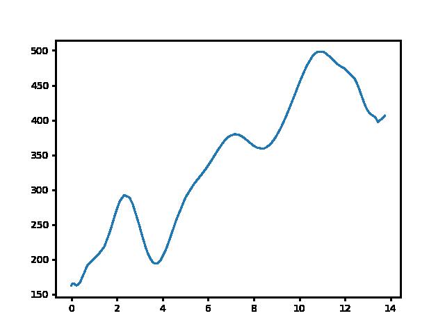 Péliföldszentkereszt-Bánya-hegyi eh. magasság