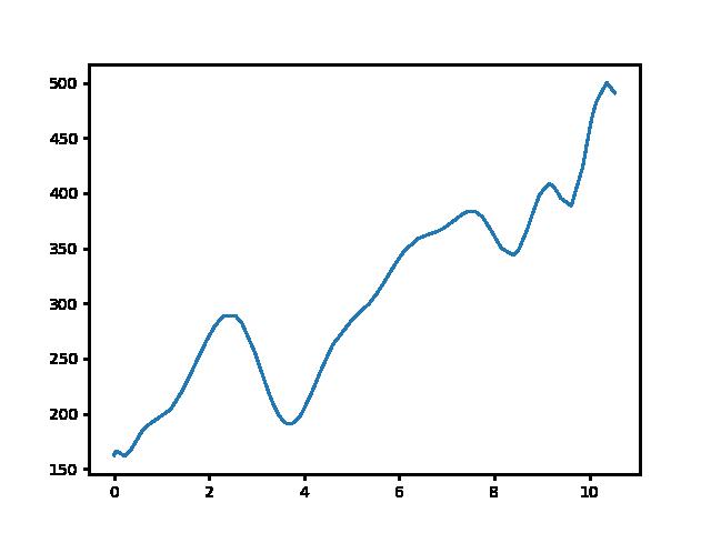 Péliföldszentkereszt-Gerecse üdülő magasság