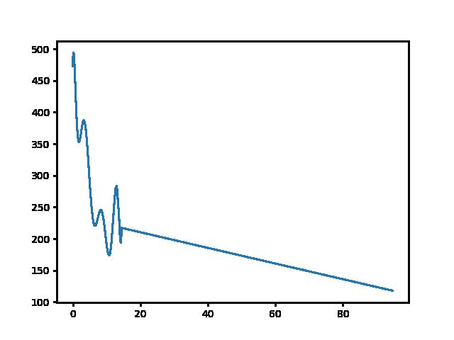 Gerecse üdülő-Mogyorósbánya magasság