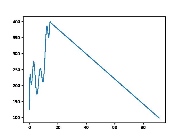 Mogyorósbánya-Gerecse üdülő magasság