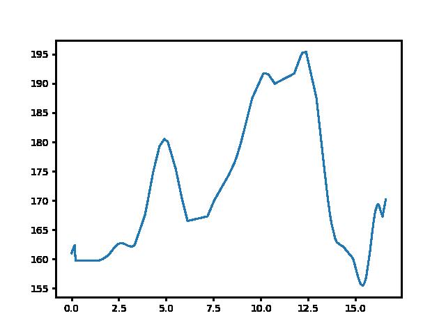 Csényeújmajor-Szeleste magasság