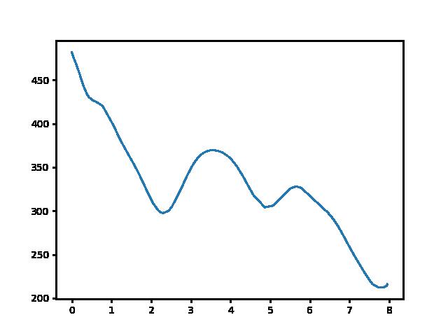 Hármashatár-hegy-Hűvösvölgy magasság