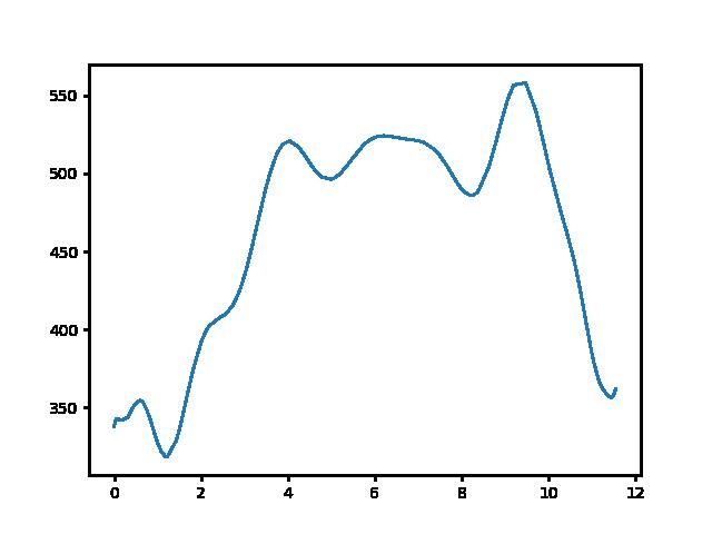 Nagy-Villám-Pilisszentlászló magasság