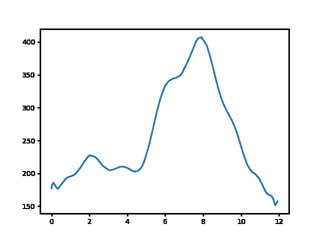 Felsőpetény-Romhány magasság