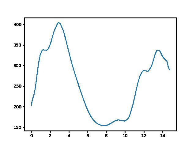 Alsópetény-Szandaváralja magasság