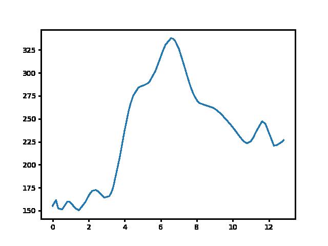 Romhány-Becske magasság