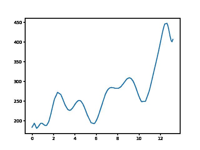 Cserhátsurány-Romhány magasság